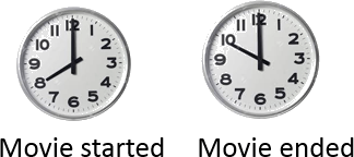 This image of clocks shows the time a movie started and ended