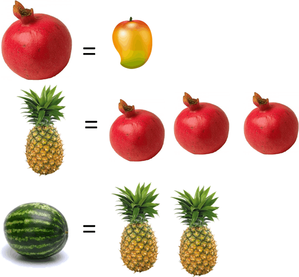 Image shows the different fruits