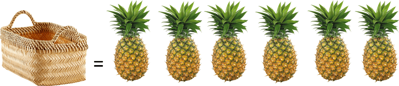 Image shows the basket equal 6 pineapples
