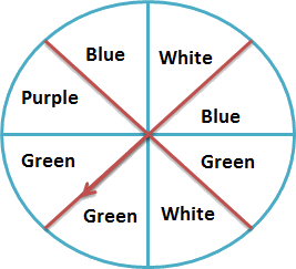 Image shows spin the wheel having 4 colors on it