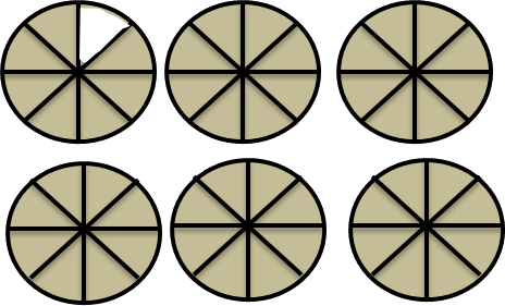 Circles with shaded and unshaded part Choice - C