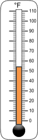Image of temperature in Fahrenheit