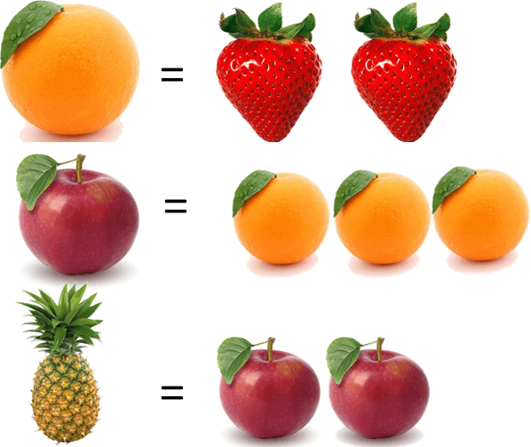 Image shows the orange, strawberry, apple and pineapple