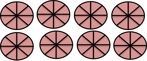 Image shows circle with shaded and unshaded part Choice -A