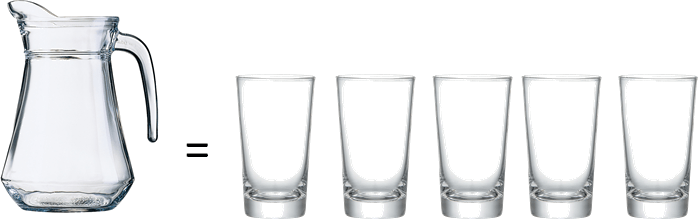 Image shows the jug equal 5 glasses