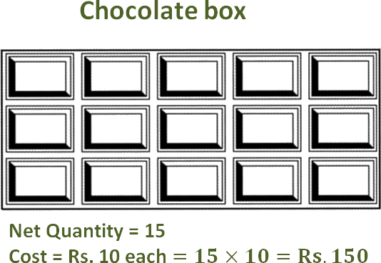 Image shows some information related chocolate