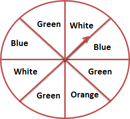 Image of spin the wheel having 4 colors on it