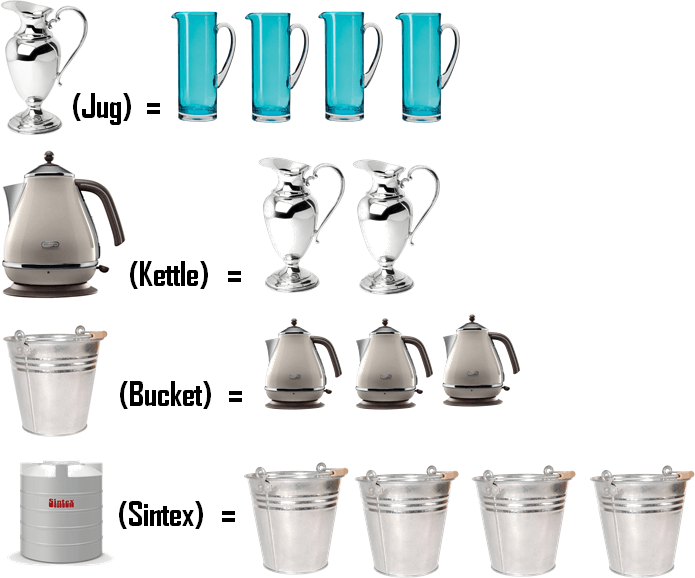 Image of glass, jug, kettle, bucket and sintex