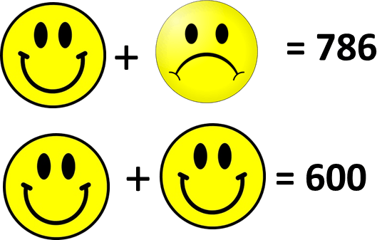 Image shows the sum of smiley
