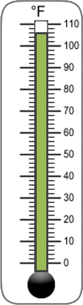 The figure shows the thermometer in Fahrenheit