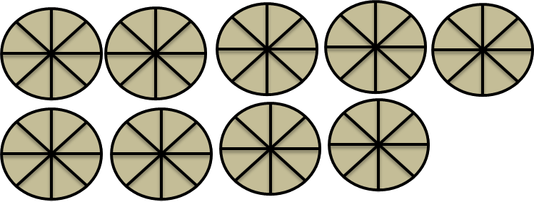 Circles with shaded and unshaded part Choice - D
