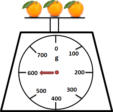 Image shows the weight of 3 oranges