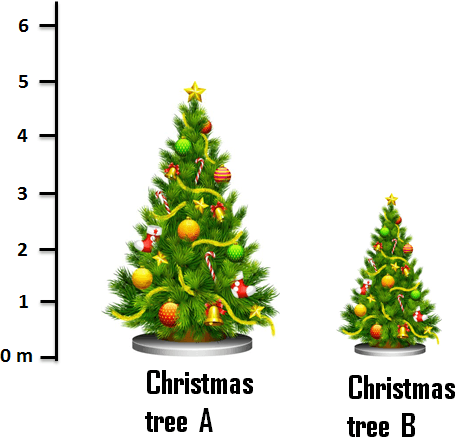 Christmas tree A and Christmas tree B are given in image