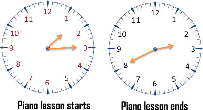 Image shows piano lesson's started and end time