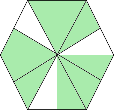Hexagonal showing some shaded parts in it: Choice D