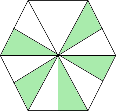 Hexagonal showing some shaded parts in it: Choice B