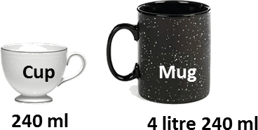 Image shows the capacity of cup and mug