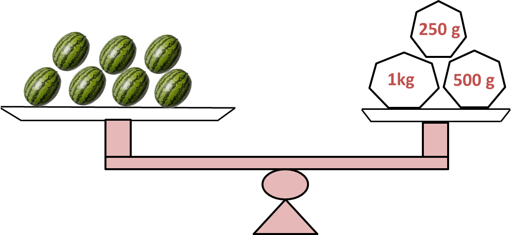 Image shows the weight of 7 watermelons