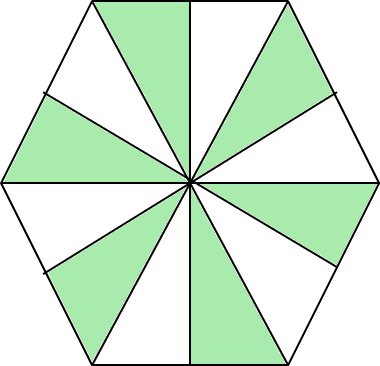 Hexagonal showing some shaded parts in it: Choice A