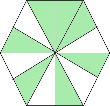 Hexagonal showing some shaded parts in it: Choice C