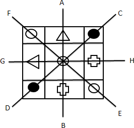 Image made by different geometric shapes in a matrix