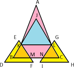 Above figure shows numbers of triangles