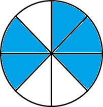 Circle with Blue shaded area