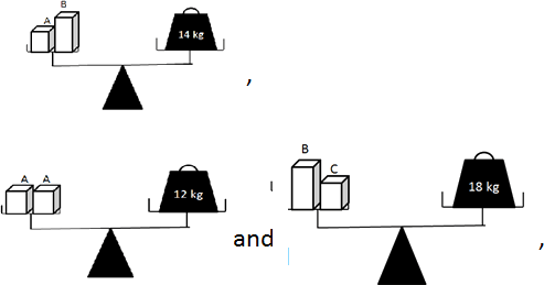 Three different weighting scale in balanced position are given