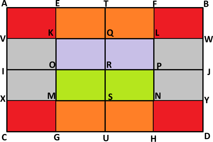Above figure shows number of small rectangles