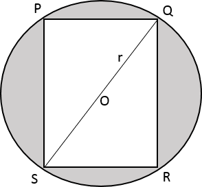 PQRS square is inscribed in a circle with center O andradius r