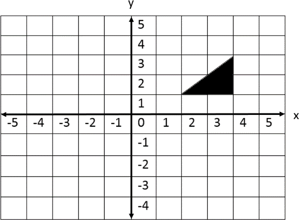 A triangle on a coordinate plane is given