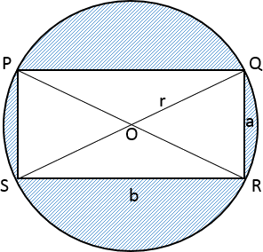PQRS rectangle is inscribed in a circle of center O and radiusR