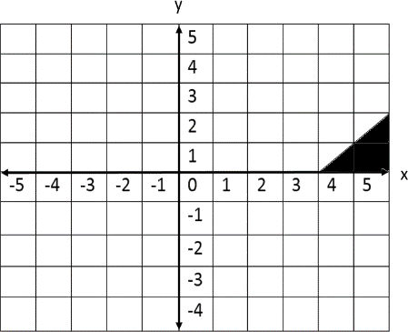 Position of the triangle is given in a coordinate plane ChoiceB