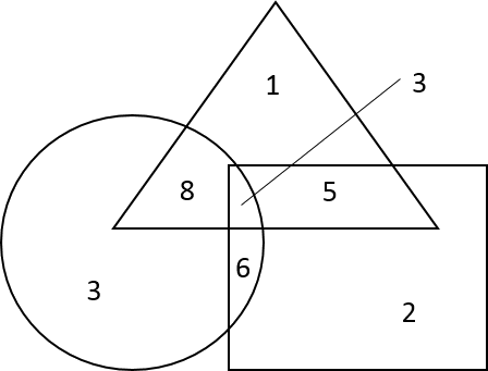 mathematics olympiad questions for class 8 pdf