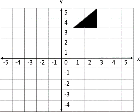 Position of the triangle is given in a coordinate plane ChoiceA
