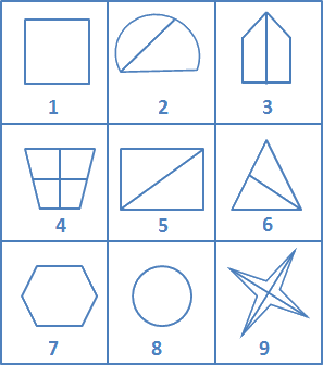 The different shape available in this image and find the group
