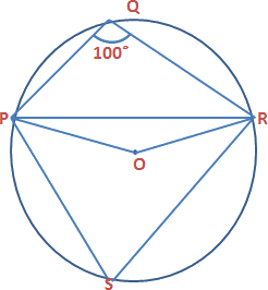 PQR angle is 100 where P, Q and R are points on a circle