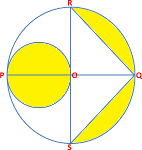 The PQ is a diameter of a circle with center O and OP is 7cm