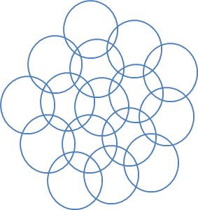 The multiple circles adjoining figure – Find number of circles