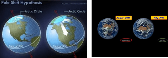 Image of the Polar Shift Hypothesis