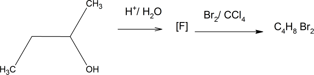 The image shown the structure of F
