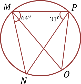 A circle passing through points M, N, O, P