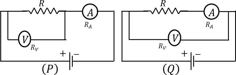 Circuit diagrams P and Q