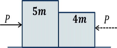 Two blocks of different masses connected