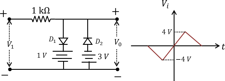 Circuit diagram and its input voltage as function of time