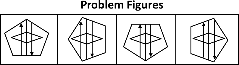 Figure shows four Problem figures