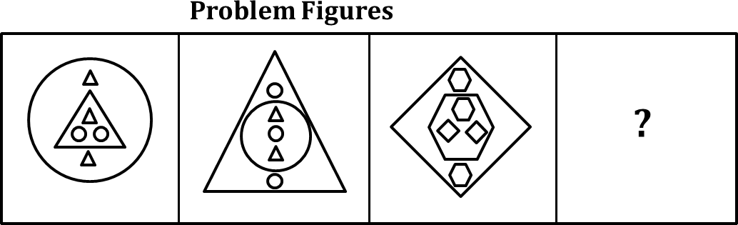 Figure shows a series as established by Problem Figures