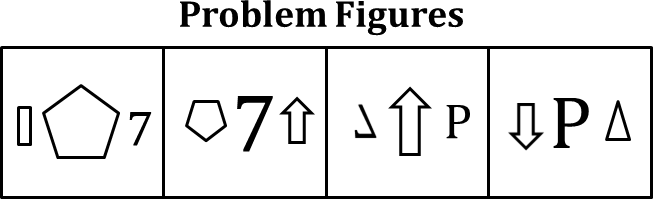 Four figures shows the Problem Figures