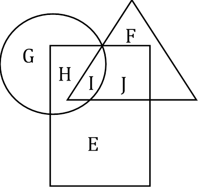Figure shows rectangle, circle and triangle