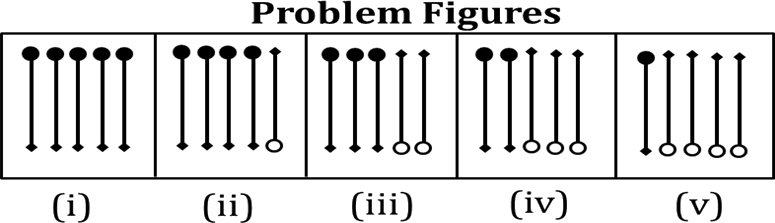 Figure shows to substitute element 4 in the problem figure
